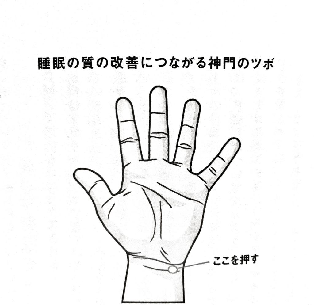 f:id:tsuyoshi0123:20171129155013j:plain