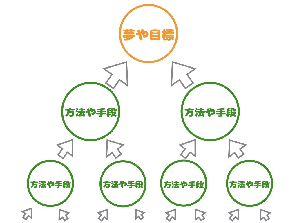 f:id:tsuyoshi1990:20161130125039j:plain