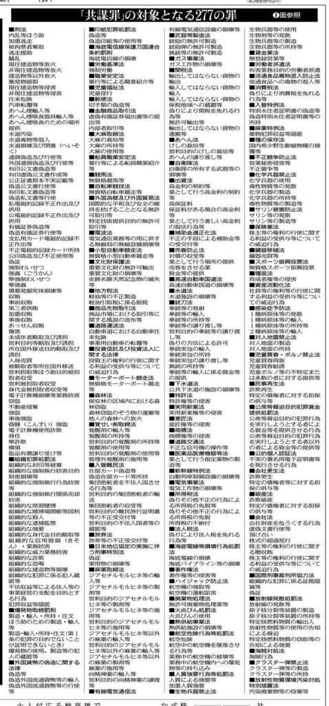 f:id:tsuyoshi6466:20170320210301j:plain