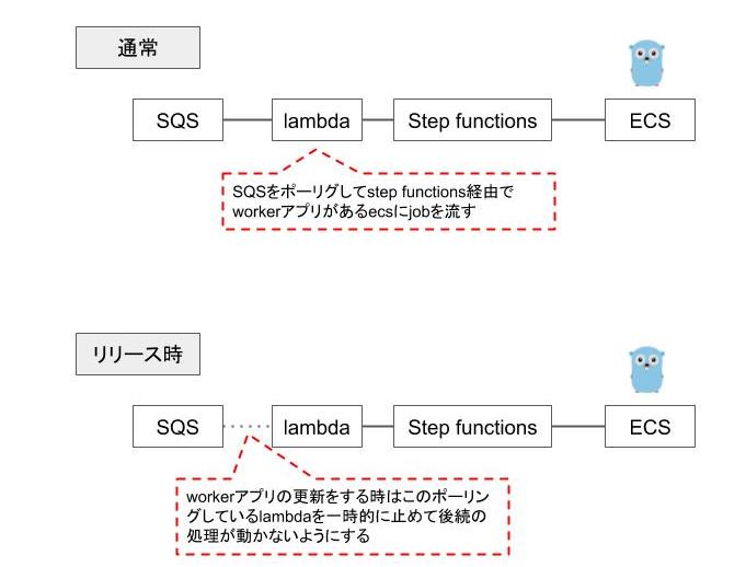 f:id:tsuyoshi_nakamura:20190611103719j:plain
