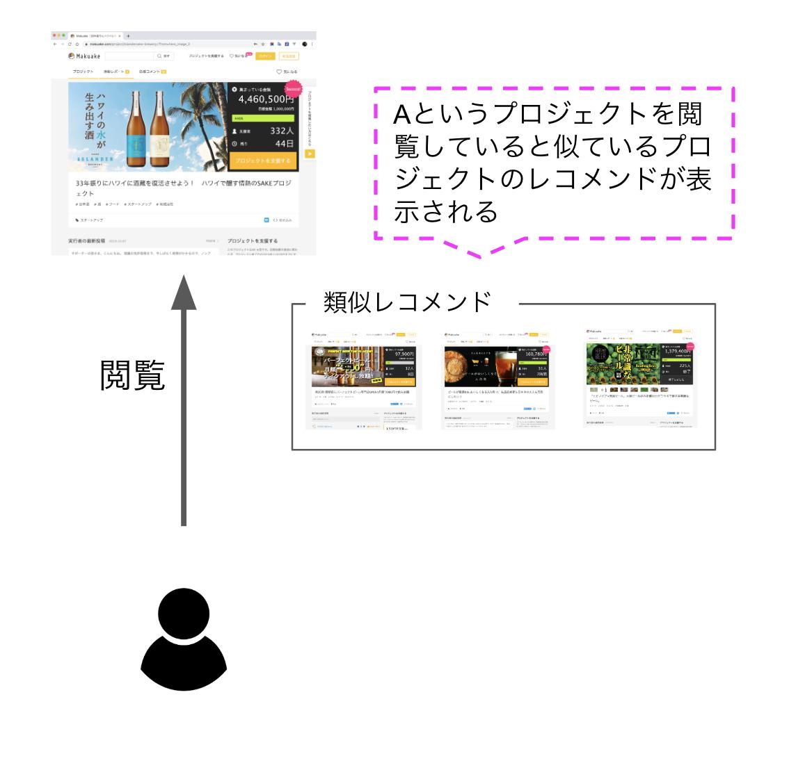 f:id:tsuyoshi_nakamura:20191021101506p:plain