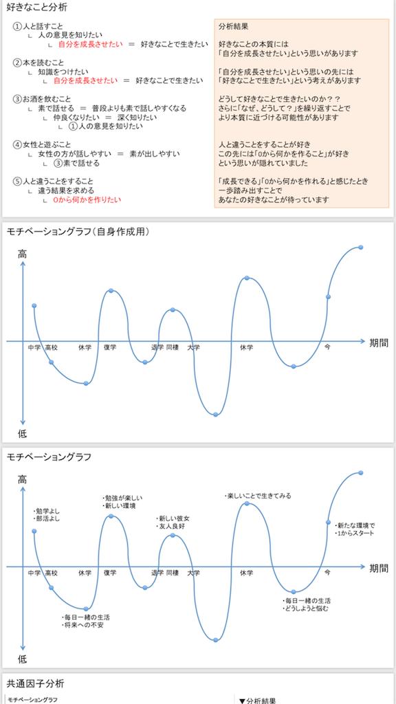 f:id:tsuyotsuyo59:20180415022043p:image