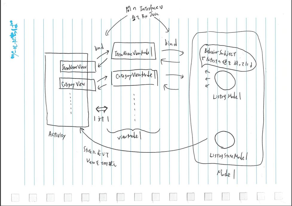 「iOS 11 Programming」を共著で執筆しました/本書のおすすめポイント