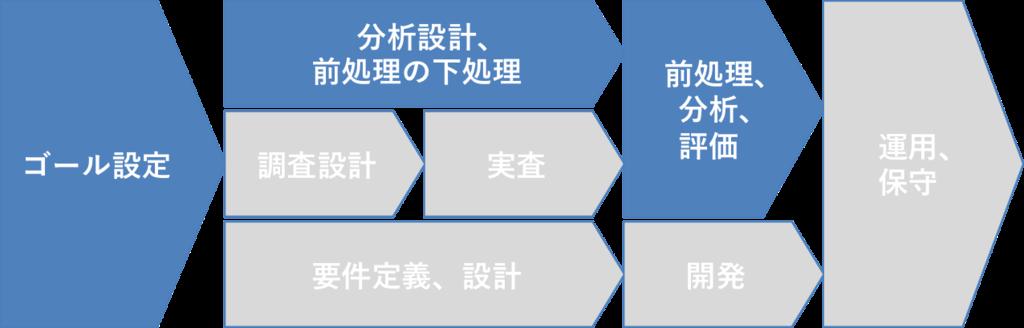 f:id:tsuyu_pon:20181003004646p:plain