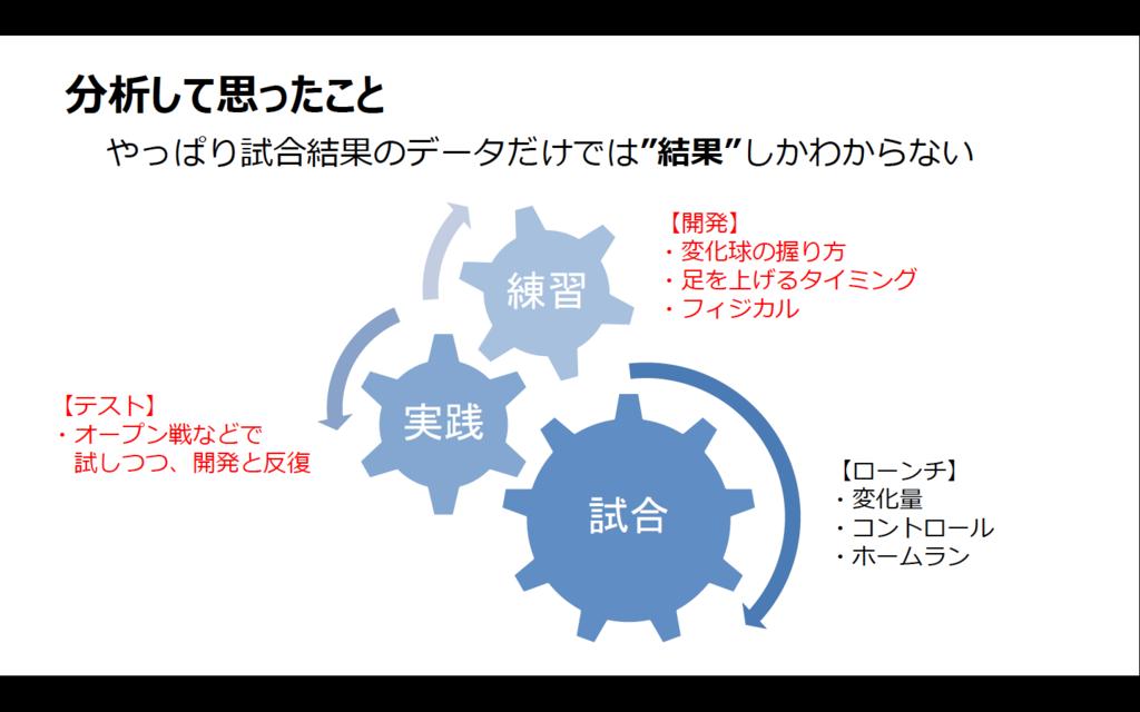 f:id:tsuyu_pon:20190302153725p:plain