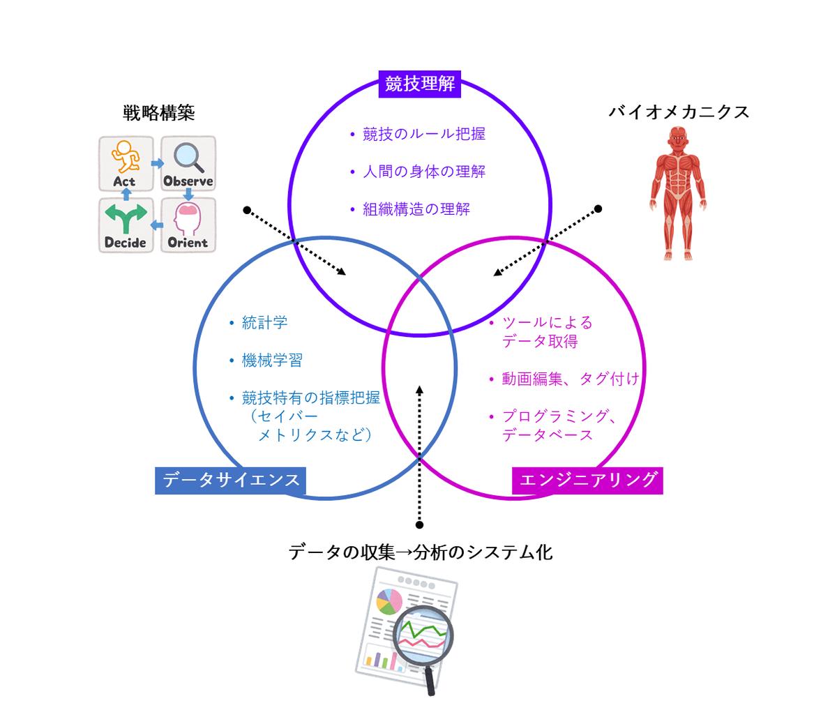 f:id:tsuyu_pon:20200422181717p:plain