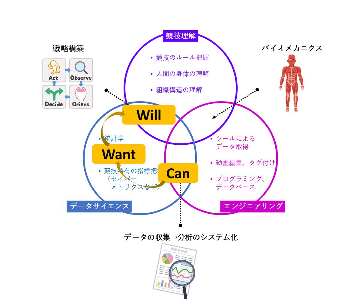 f:id:tsuyu_pon:20200422184811p:plain