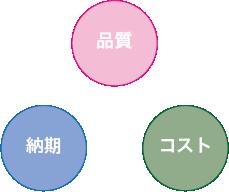f:id:tsuyuken620:20170717114213p:plain
