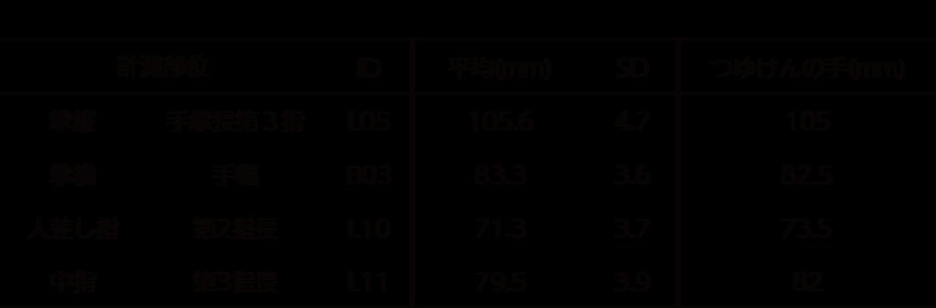 f:id:tsuyuken620:20180128220836p:plain