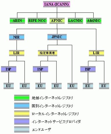 f:id:tsuyunaruhito:20191128155515p:plain