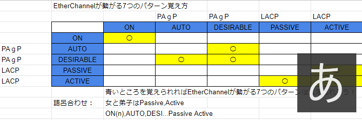 f:id:tsuyunaruhito:20200829144422p:plain