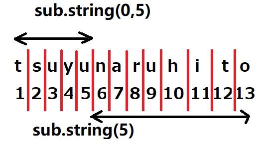 f:id:tsuyunaruhito:20210125150523p:plain