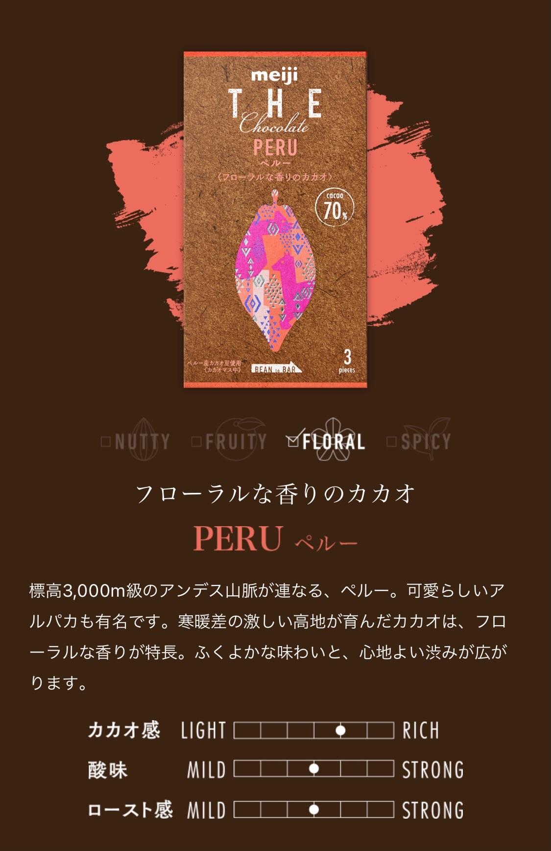 f:id:tsuyuniyo:20210216141315j:image