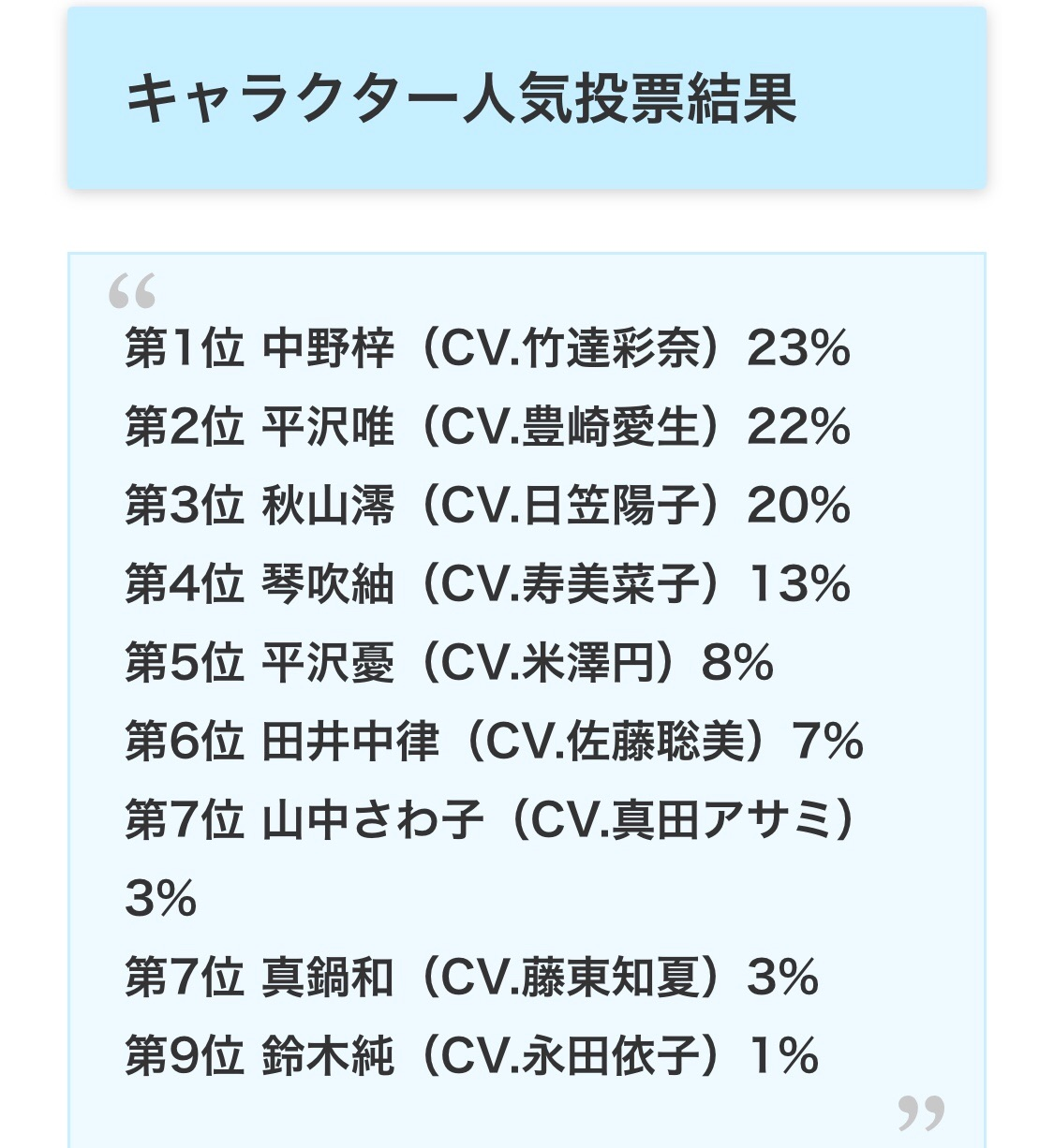 f:id:tsuyuniyo:20210306075749j:image