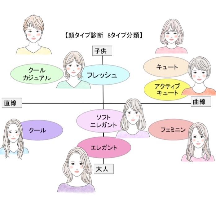 f:id:tsuyuniyo:20210602231005j:image