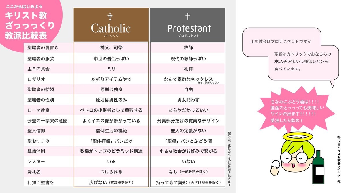f:id:tsuyuniyo:20211007225005j:image