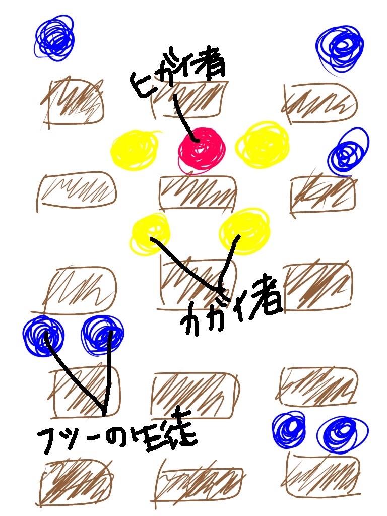 f:id:tsuyuniyo:20211013234724j:image
