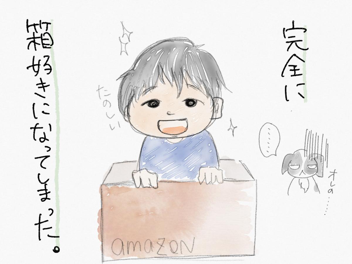 f:id:tsuzuriya:20200117155425p:plain