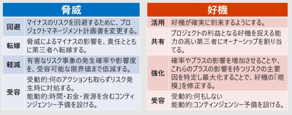 f:id:tt-suzukiit:20181120190137p:plain