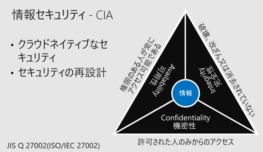 f:id:tt-suzukiit:20181120192708p:plain