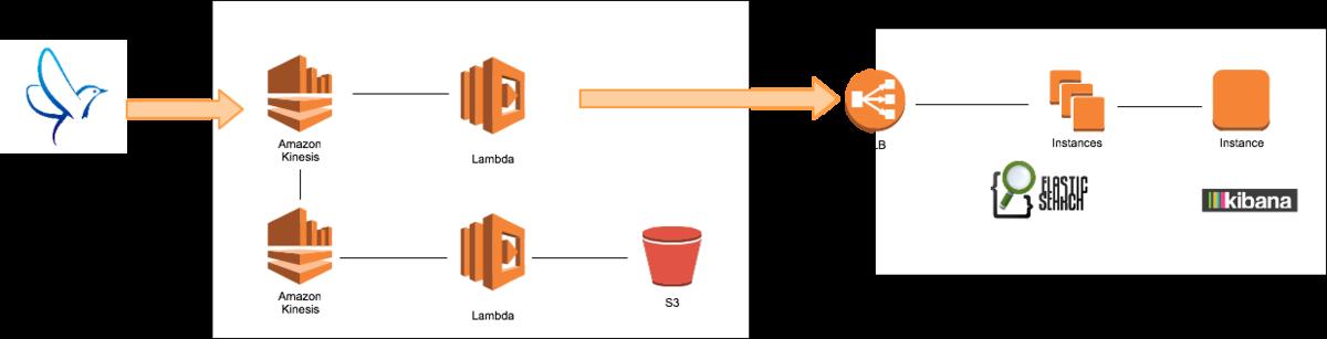 f:id:tt-torii:20200708152236p:plain