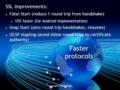 SSL の性能改善