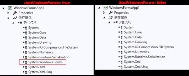 UseWindowsForms の設定による違い