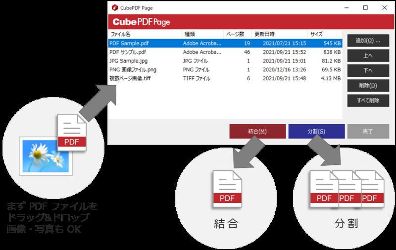 CubePDF Page メイン画面