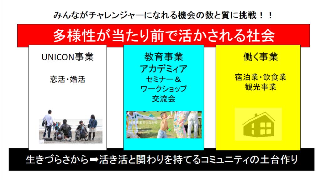 f:id:ttomochi750:20170205210758p:plain