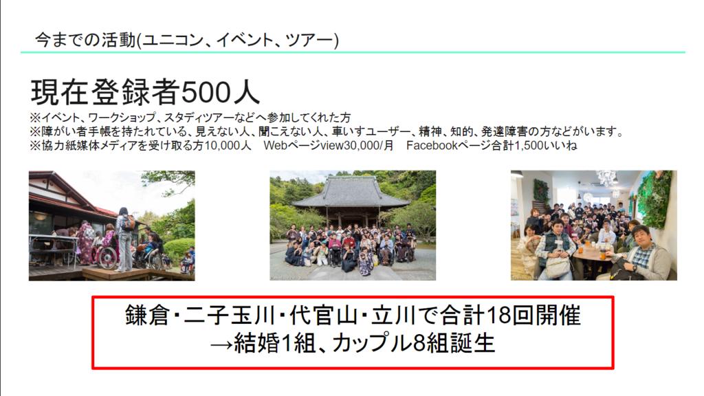 f:id:ttomochi750:20170205211320p:plain