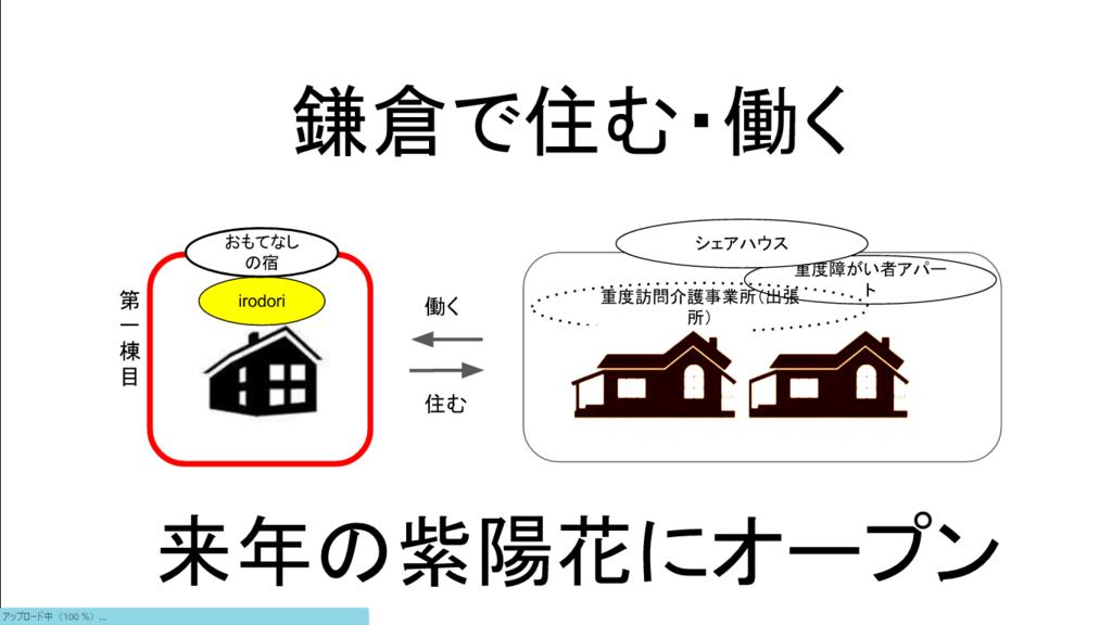 f:id:ttomochi750:20170205212209p:plain