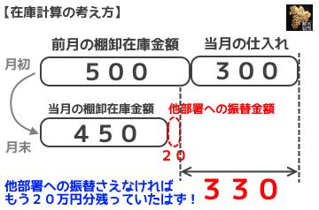 f:id:ttrd80:20180117133422p:plain