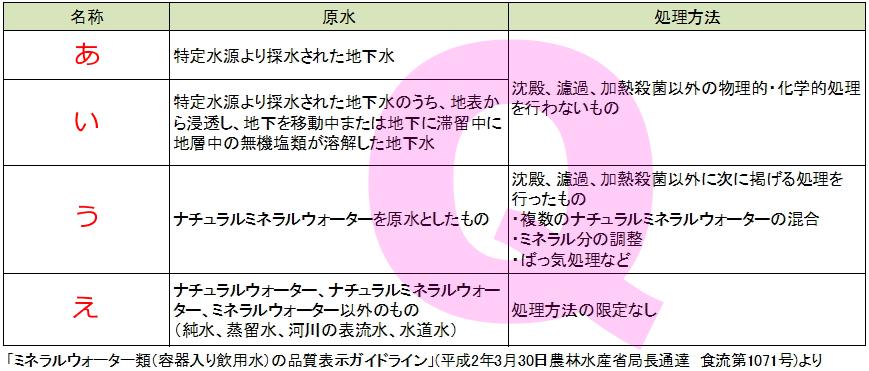 f:id:ttrd80:20210805093017p:plain
