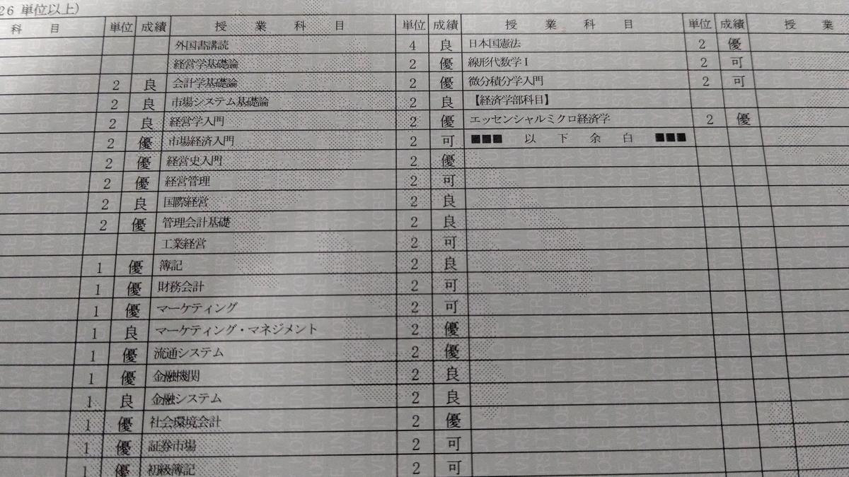 【成績証明書】神戸大学経営学部の微妙な成績証明書公開
