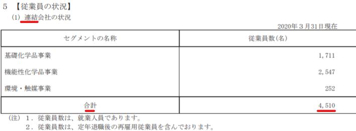 f:id:ttt0330:20201022100616p:plain