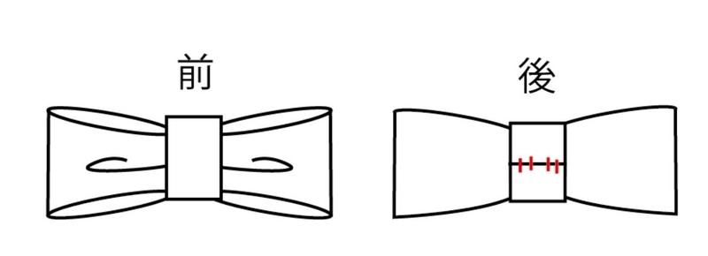 リボンの前と後のイラスト