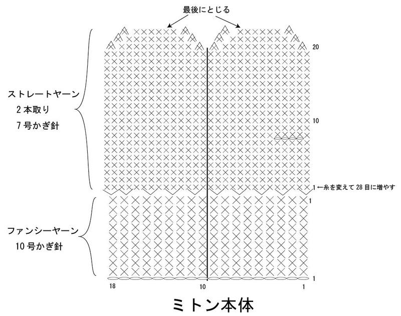 編み図、本体