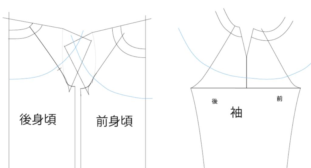 丸ヨークのパターン