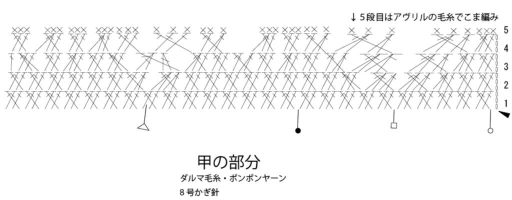 編み図、甲の部分