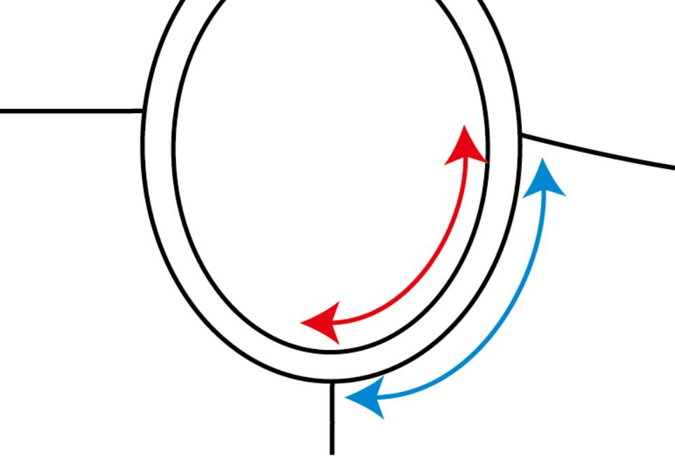 カーブの距離の差の図