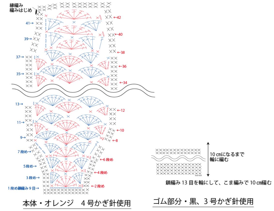 ヘアバンドの編み図