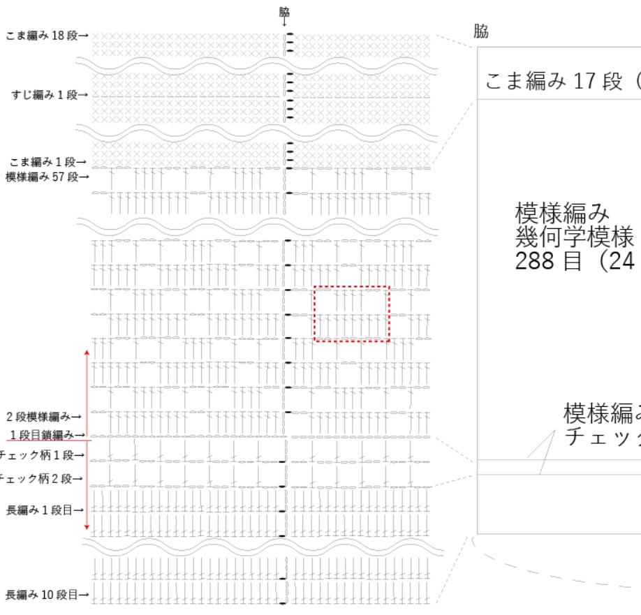方眼編みのスカートの編み図・編み記号