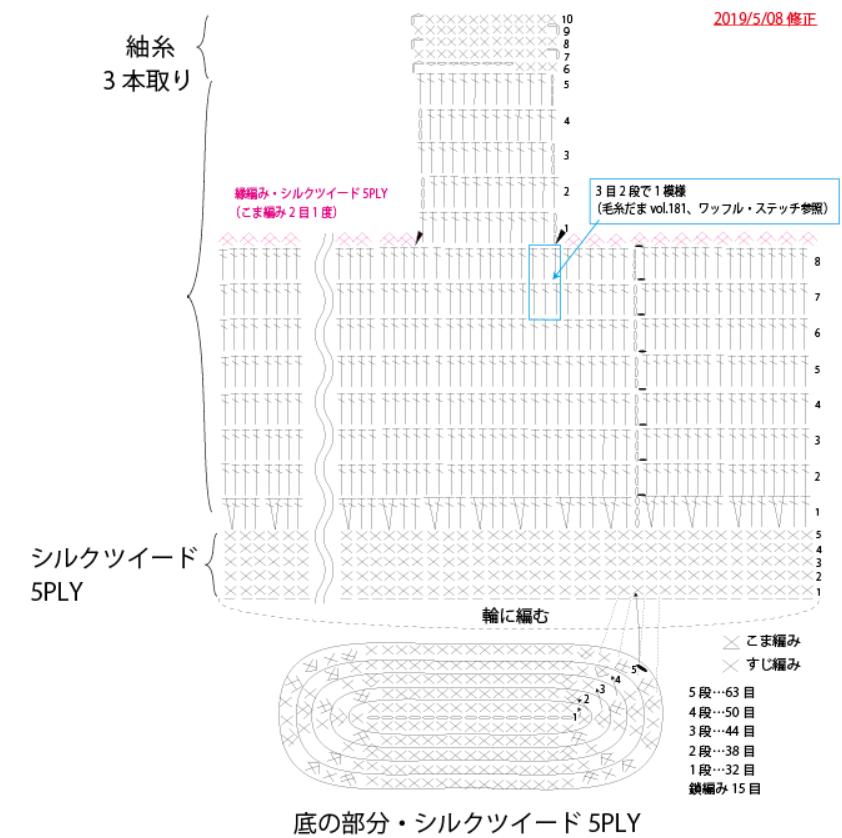 ポシェット編み図、2019/5/8修正