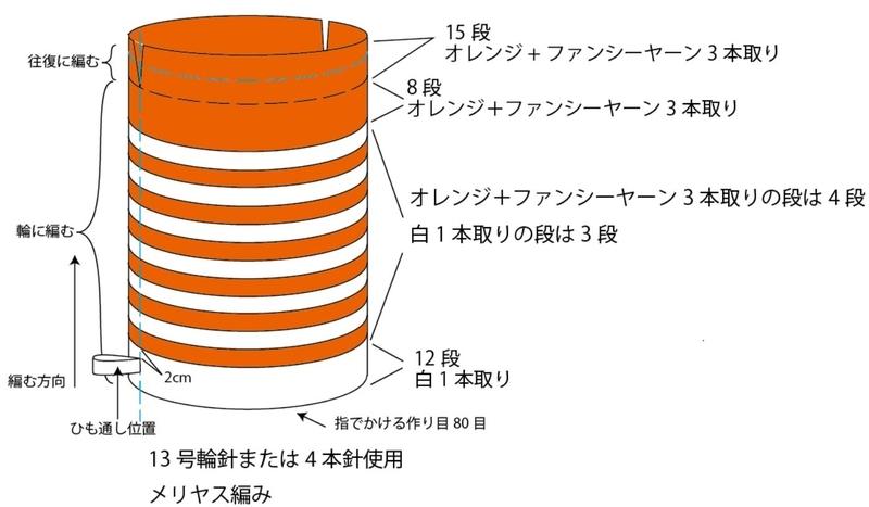 ナップサックの編み図