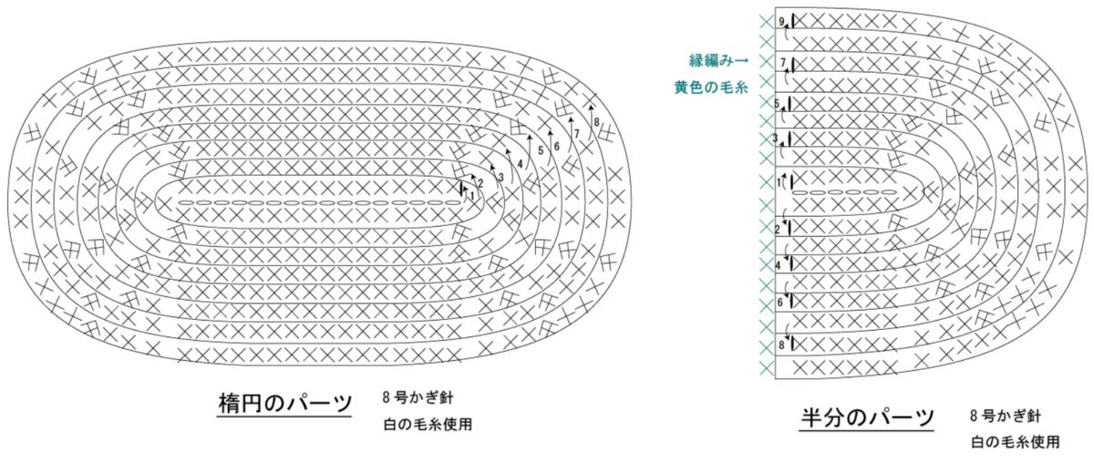 鍋つかみの編み図