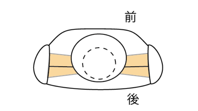 上から見た図、肩の部分の厚み