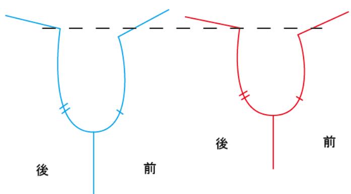 カマ底の位置が違う身頃の比較