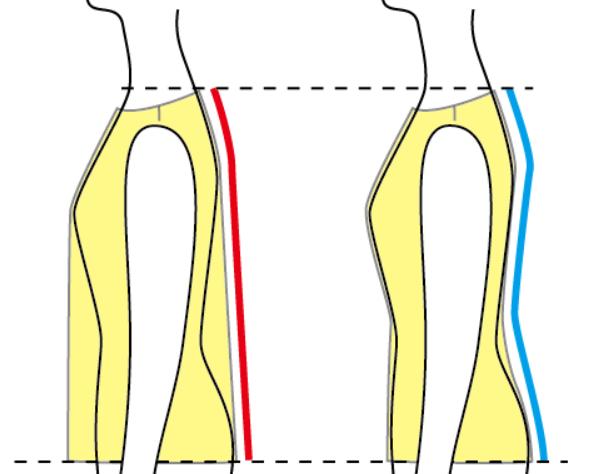 左:体から離れたシルエット、右:ぴったりしたシルエット