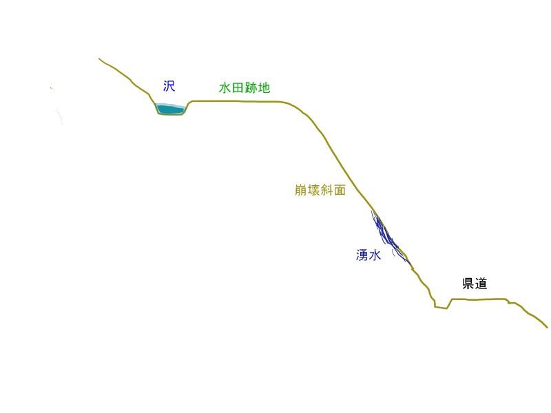 f:id:tty-kanzaki:20190124213527j:plain