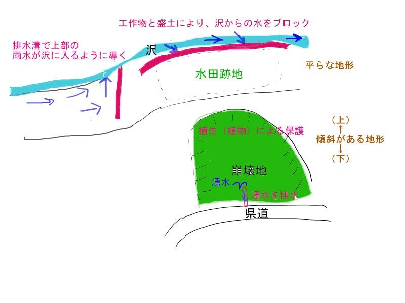 f:id:tty-kanzaki:20190124213604j:plain
